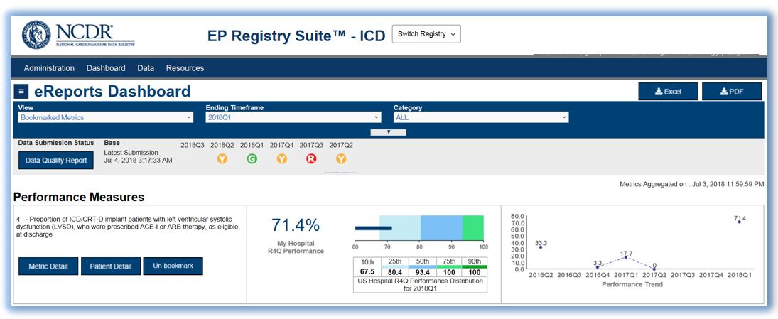 ICD Dashboard Screenshot